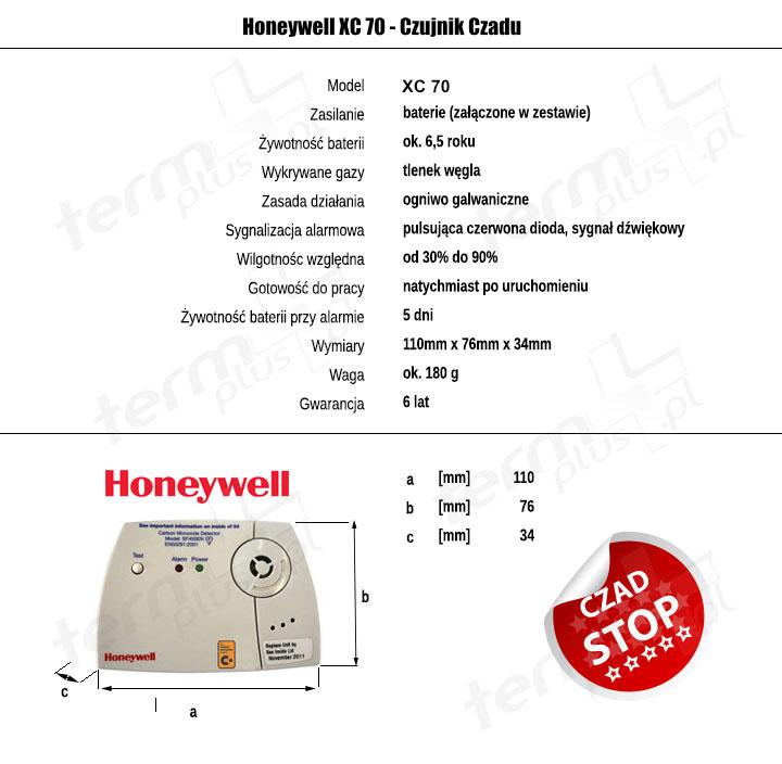 honeywell XC70 infografika